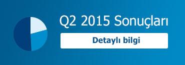 Philips 2015  2. Çeyrek Sonuçları
