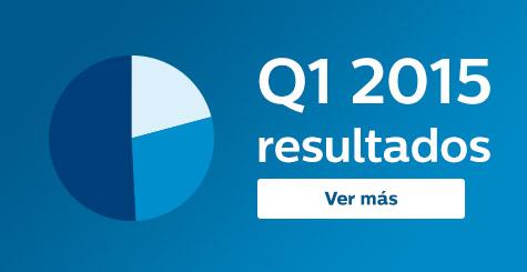 Philips reporta en el Q1 crecimiento de las ventas comparables de 2% a 5,3 millones de euros y los resultados operacionales de 327 millones de euros