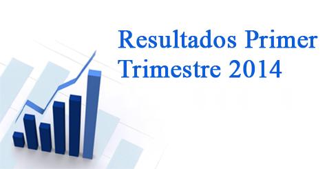 Resultados Primeiro Trimestre 2014