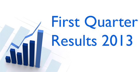 Philips Resultados Q1