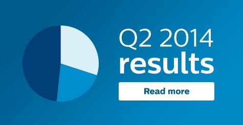 Philips presenteert resultaten tweede kwartaal en halfjaarcijfers